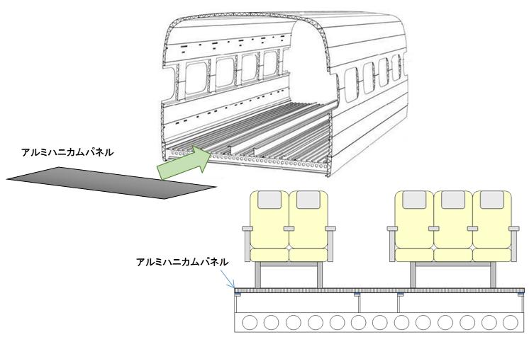 新幹線内装